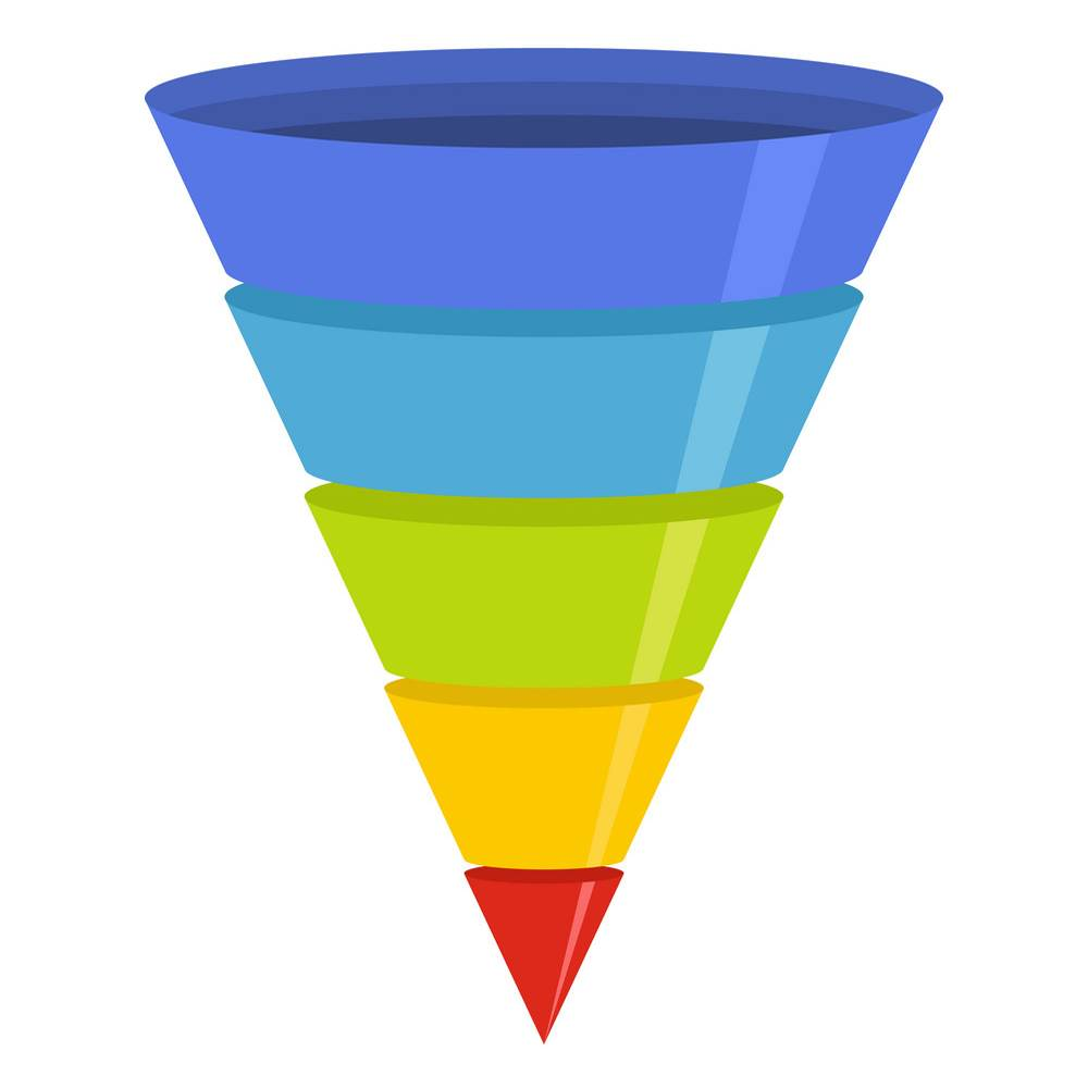 Marketing funnel: gli step del processo d'acquisto